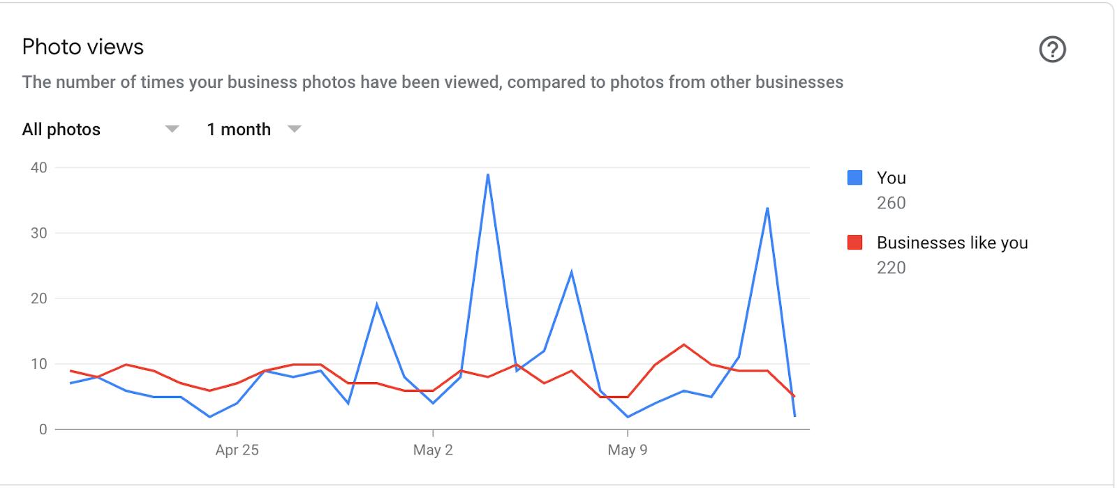 google-my-business-photo-insights