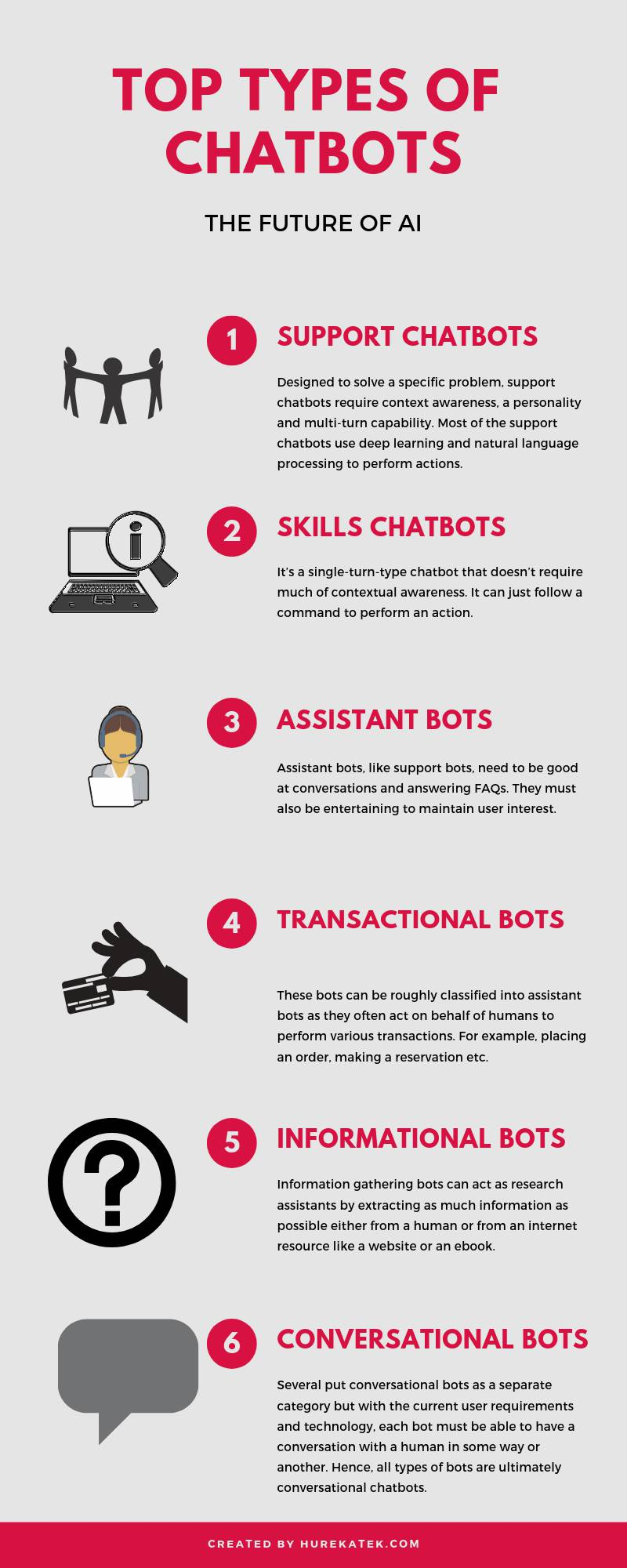 types of chat bots