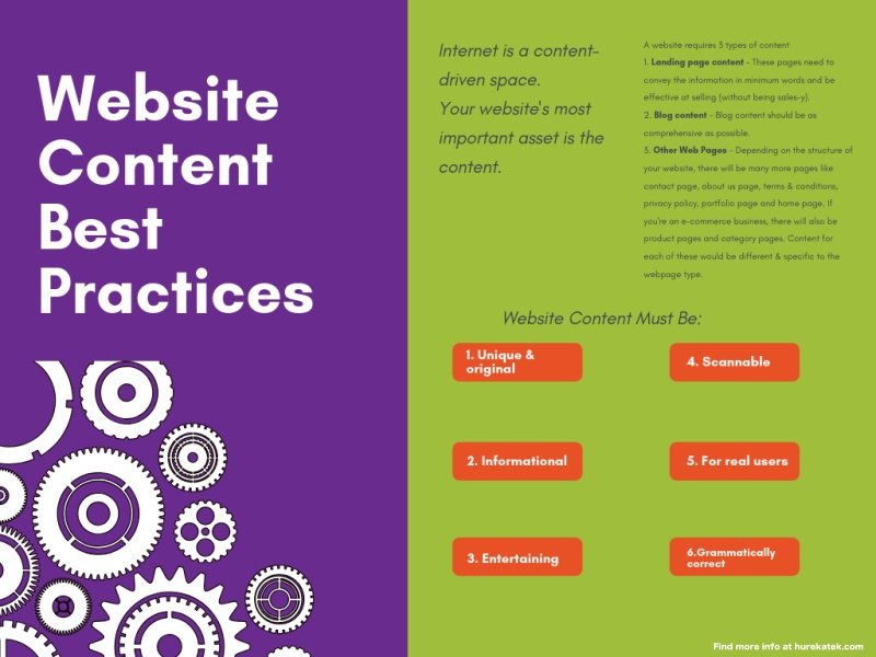 website content best practices infographic